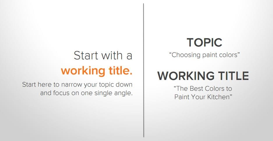 What is the difference between working title of blog and topic of blog?